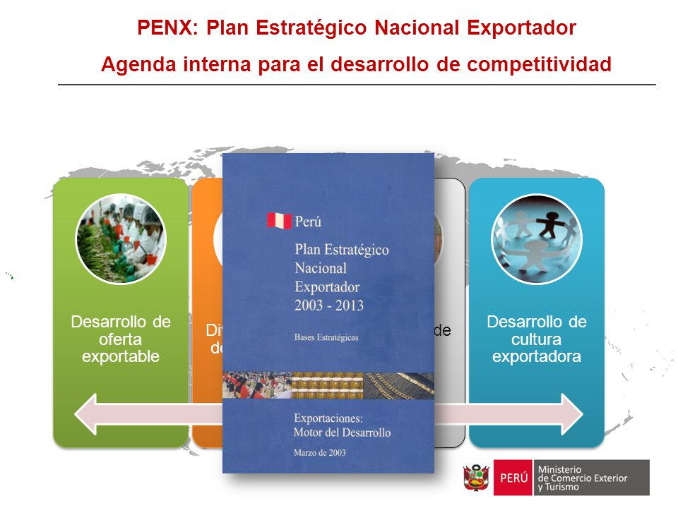 PENX: Plan Estratégico Nacional Exportador