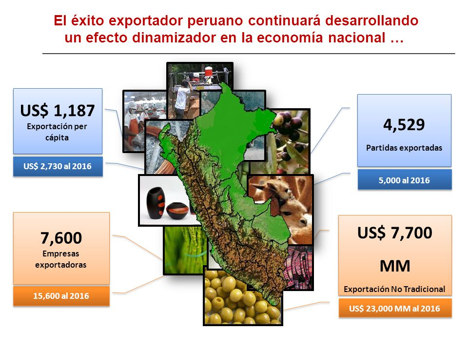 El éxito exportador peruano continuará desarrollando