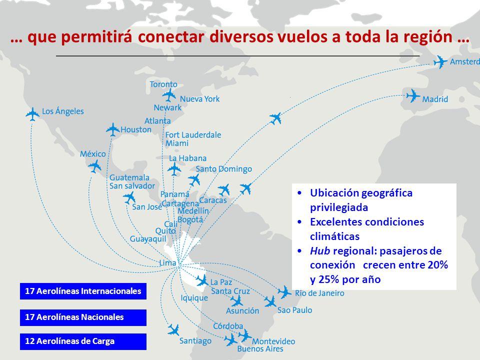 … que permitirá conectar diversos vuelos a toda la región …