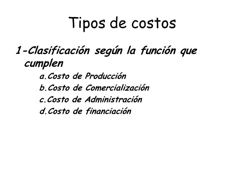 Tipos de costos 1-Clasificación según la función que cumplen