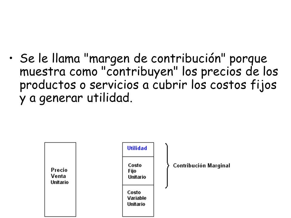 Se le llama margen de contribución porque muestra como contribuyen los precios de los productos o servicios a cubrir los costos fijos y a generar utilidad.