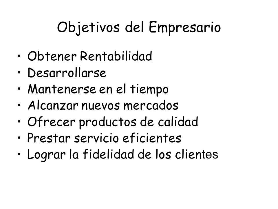 Objetivos del Empresario