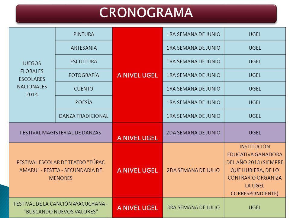 CRONOGRAMA A NIVEL UGEL JUEGOS FLORALES ESCOLARES NACIONALES 2014