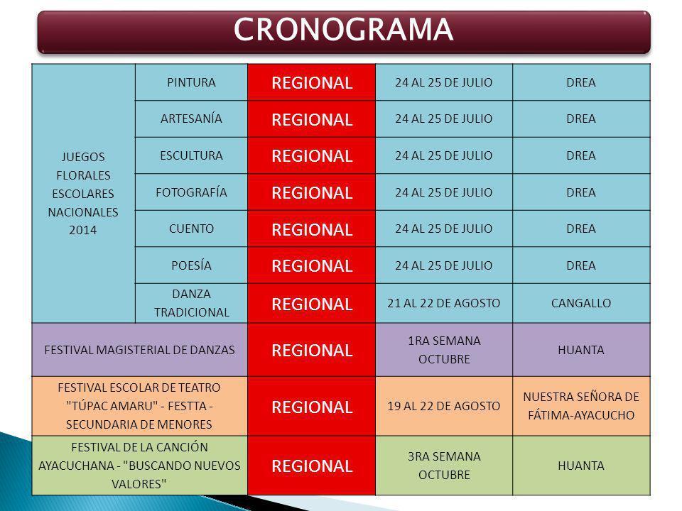 CRONOGRAMA REGIONAL JUEGOS FLORALES ESCOLARES NACIONALES 2014 PINTURA