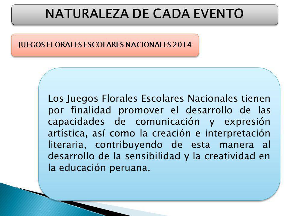 NATURALEZA DE CADA EVENTO JUEGOS FLORALES ESCOLARES NACIONALES 2014