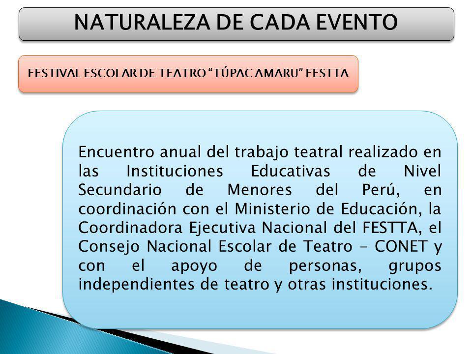 NATURALEZA DE CADA EVENTO