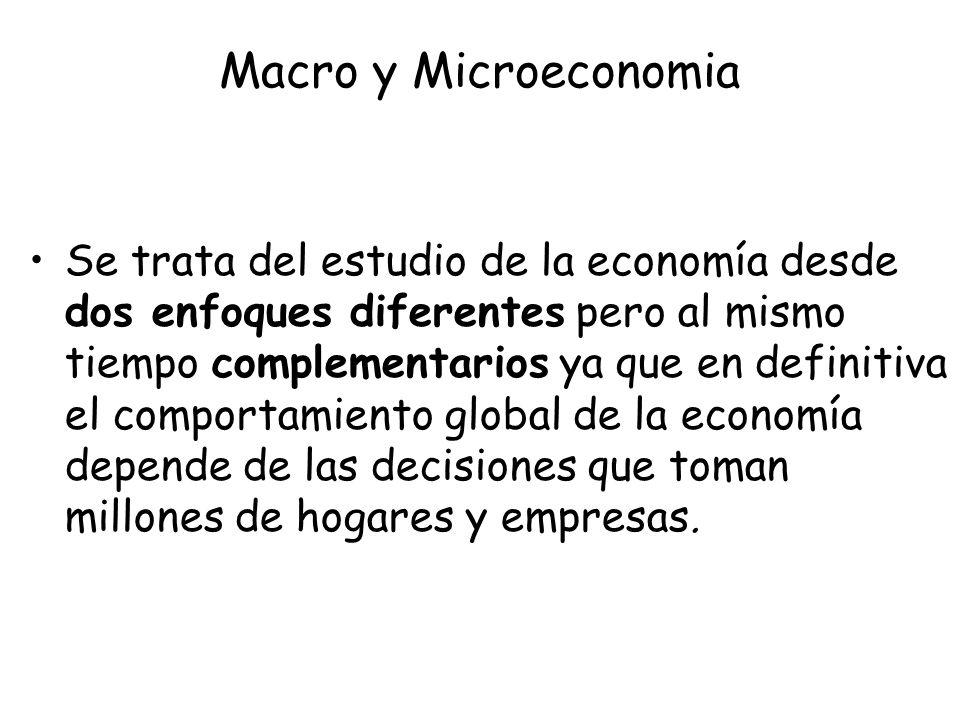 Macro y Microeconomia