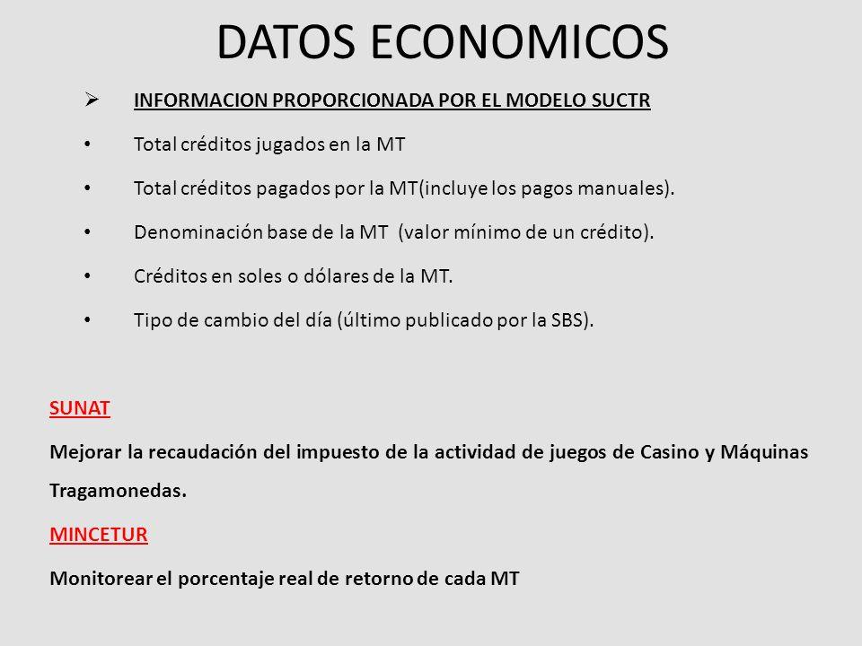 DATOS ECONOMICOS INFORMACION PROPORCIONADA POR EL MODELO SUCTR