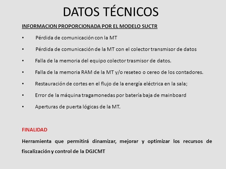 DATOS TÉCNICOS INFORMACION PROPORCIONADA POR EL MODELO SUCTR