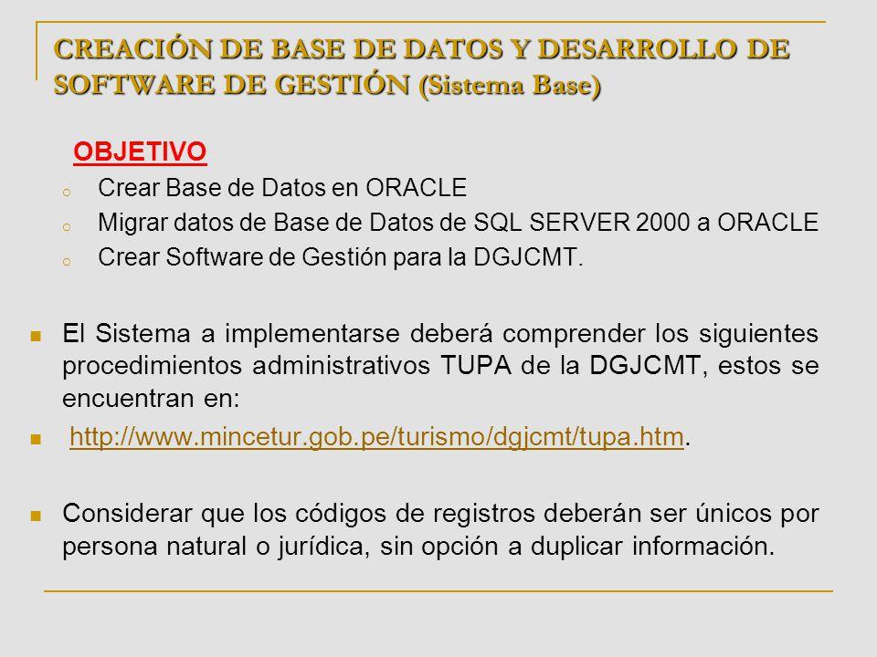 CREACIÓN DE BASE DE DATOS Y DESARROLLO DE SOFTWARE DE GESTIÓN (Sistema Base)