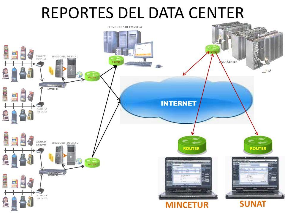 REPORTES DEL DATA CENTER