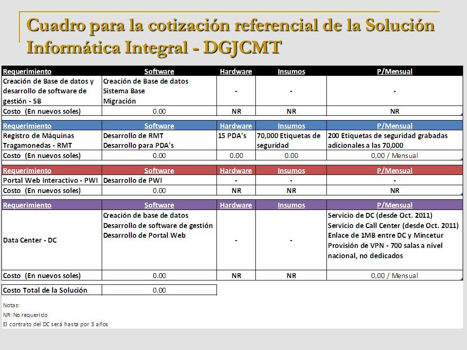 Cuadro para la cotización referencial de la Solución Informática Integral - DGJCMT