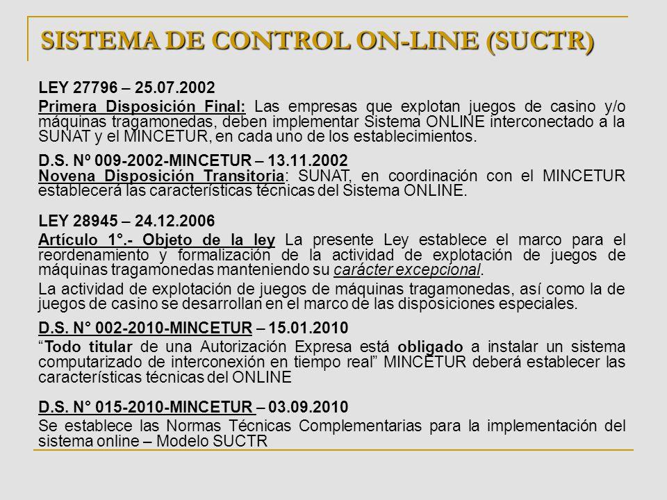 SISTEMA DE CONTROL ON-LINE (SUCTR)