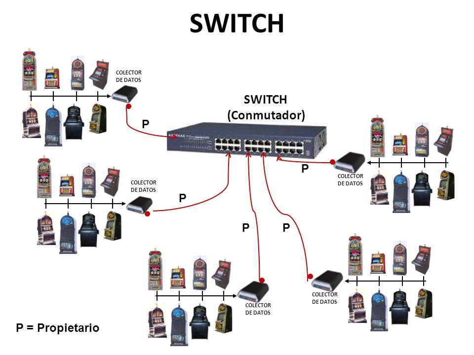 SWITCH SWITCH (Conmutador) P P P P P P = Propietario COLECTOR DE DATOS