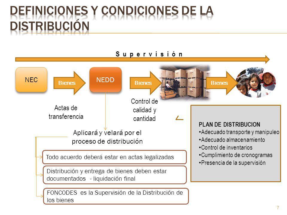 Definiciones y Condiciones de la Distribución