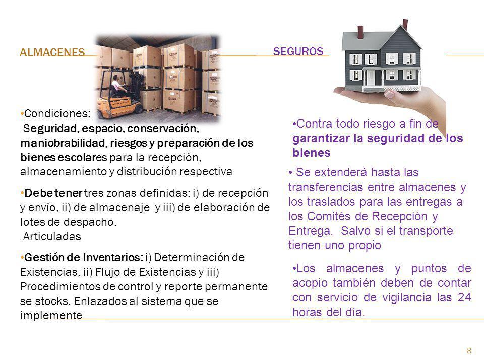 ALMACENES SEGUROS. Condiciones: