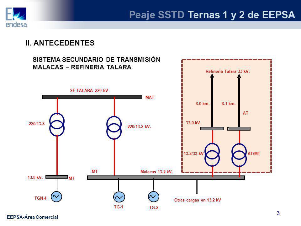 II. ANTECEDENTES SISTEMA SECUNDARIO DE TRANSMISIÓN