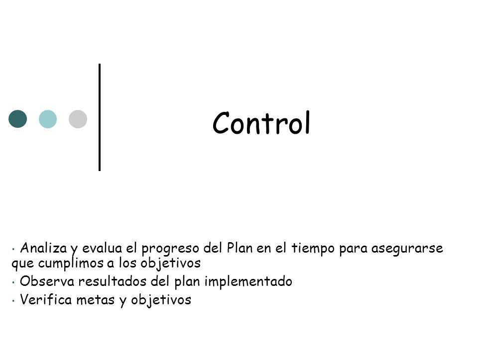 ControlAnaliza y evalua el progreso del Plan en el tiempo para asegurarse que cumplimos a los objetivos.