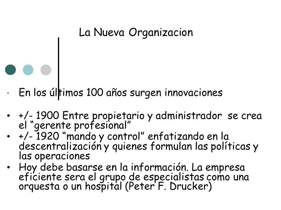 La Nueva Organizacion En los últimos 100 años surgen innovaciones