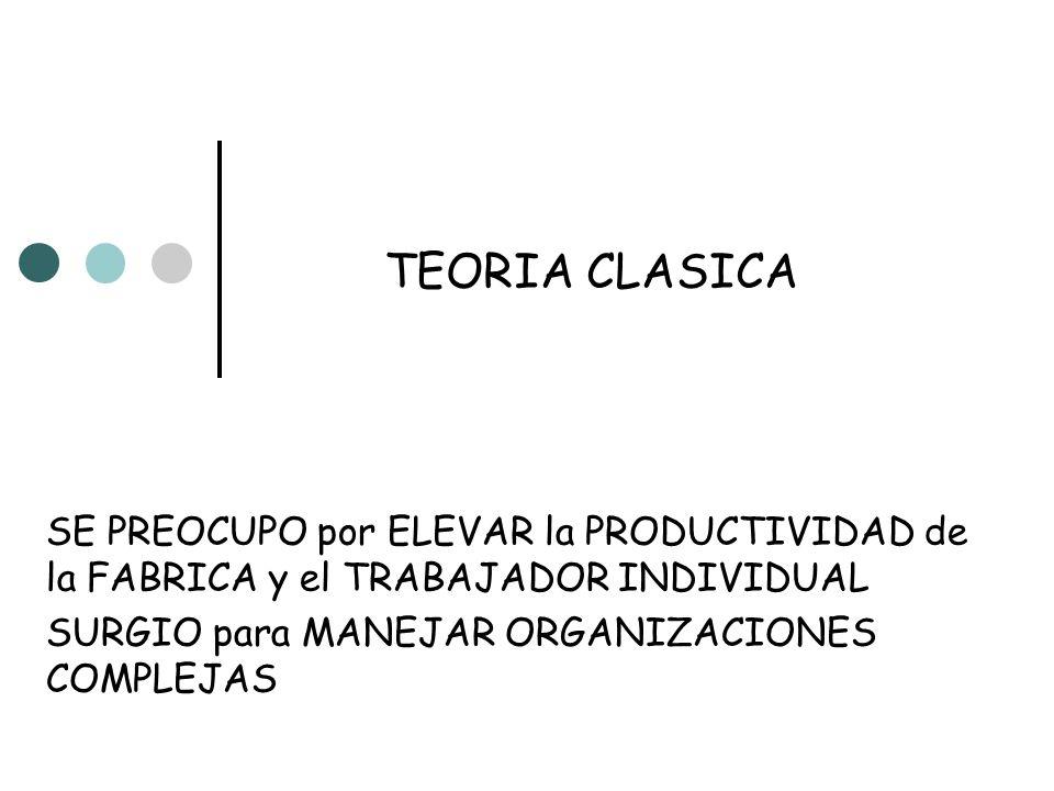 TEORIA CLASICA SE PREOCUPO por ELEVAR la PRODUCTIVIDAD de la FABRICA y el TRABAJADOR INDIVIDUAL.