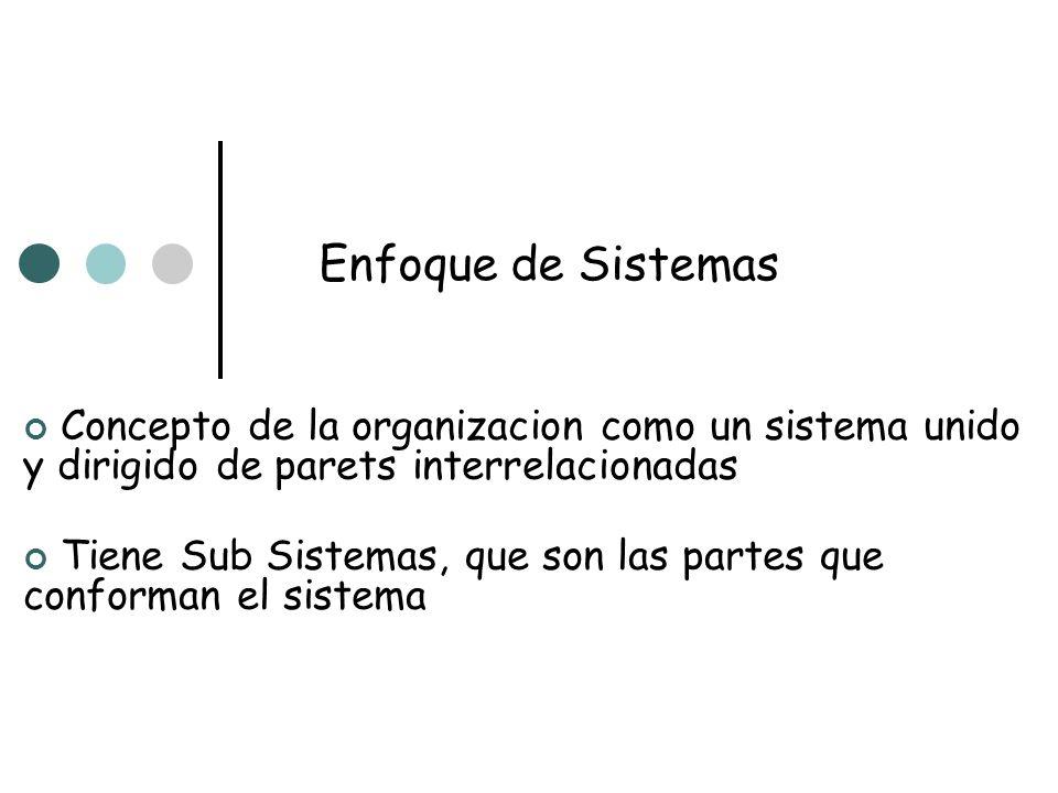 Enfoque de SistemasConcepto de la organizacion como un sistema unido y dirigido de parets interrelacionadas.