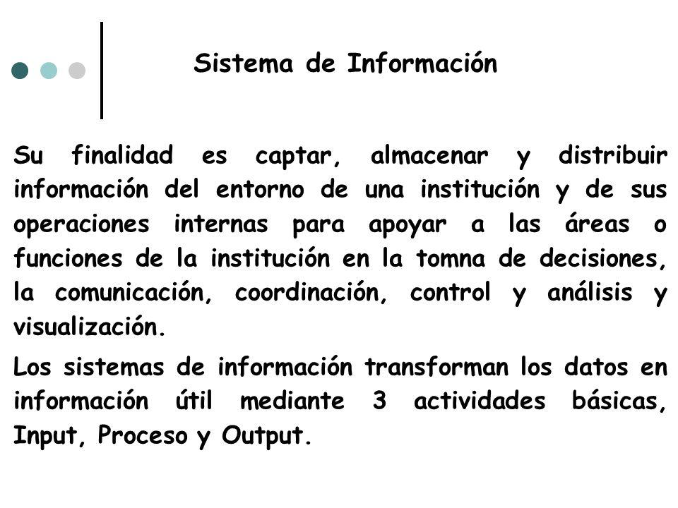 Sistema de Información