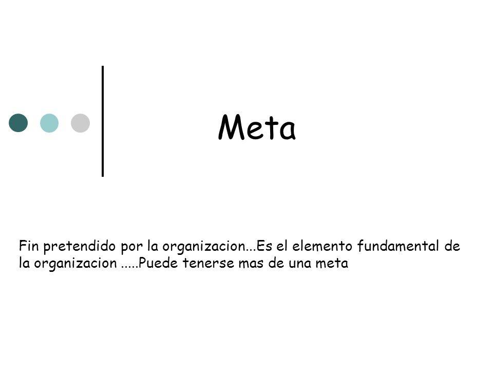 Meta Fin pretendido por la organizacion...Es el elemento fundamental de la organizacion .....Puede tenerse mas de una meta.