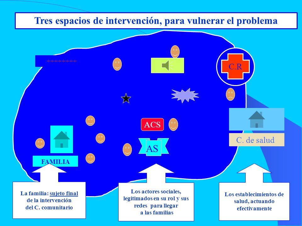 Tres espacios de intervención, para vulnerar el problema