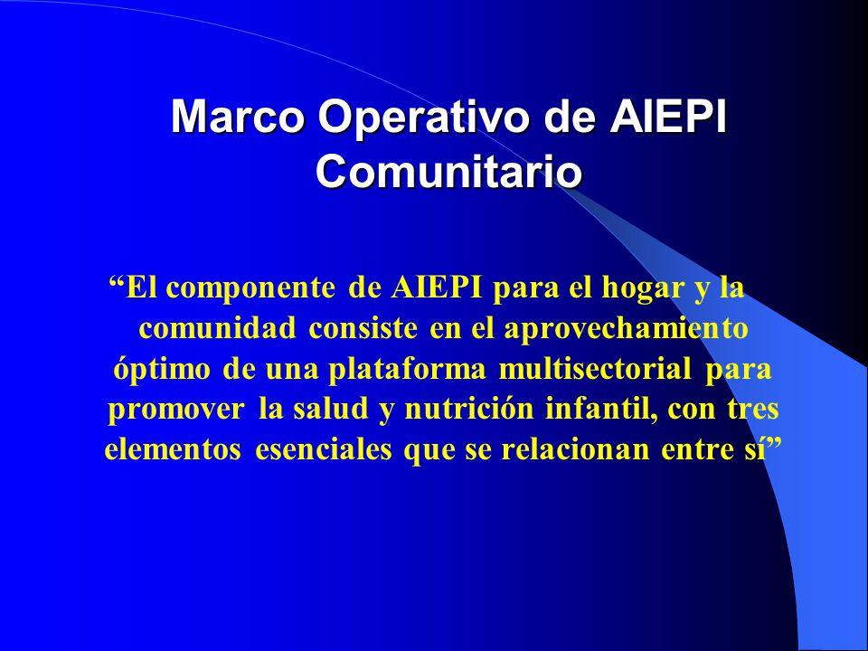 Marco Operativo de AIEPI Comunitario