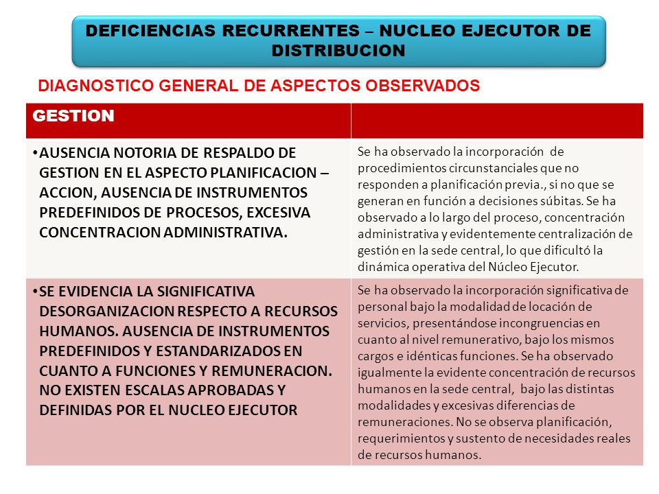 DEFICIENCIAS RECURRENTES – NUCLEO EJECUTOR DE DISTRIBUCION