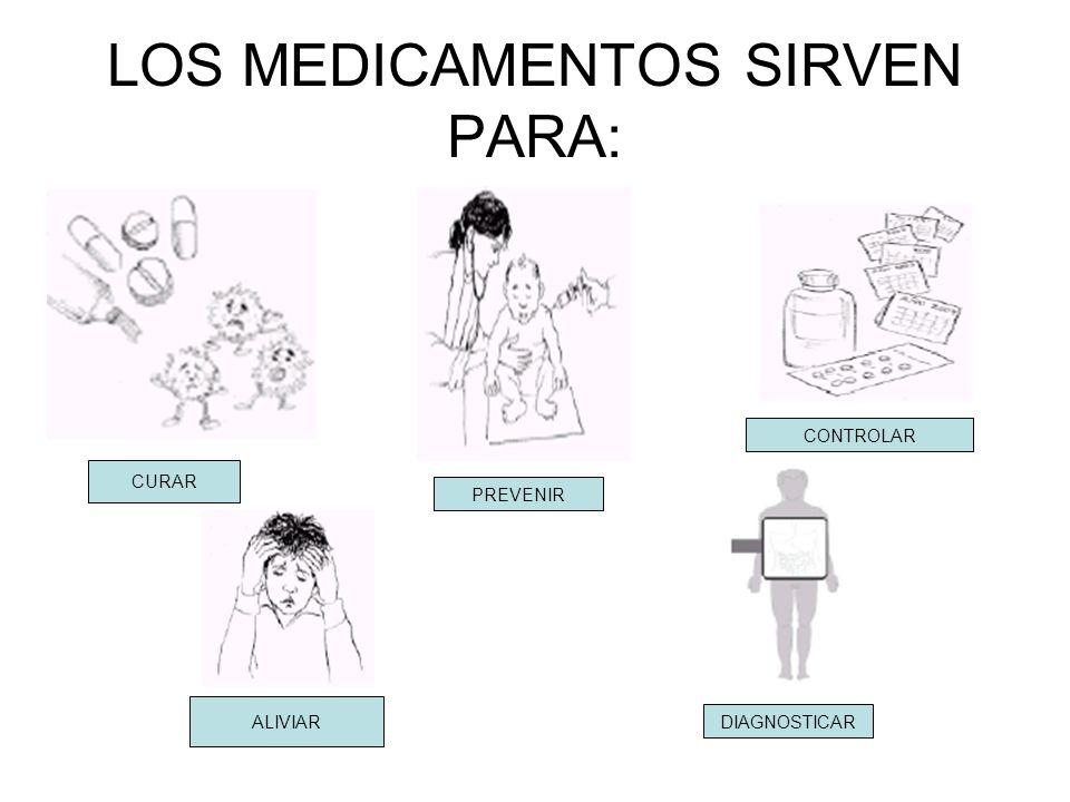 LOS MEDICAMENTOS SIRVEN PARA: