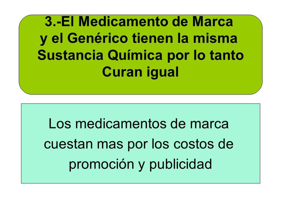 3.-El Medicamento de Marca y el Genérico tienen la misma