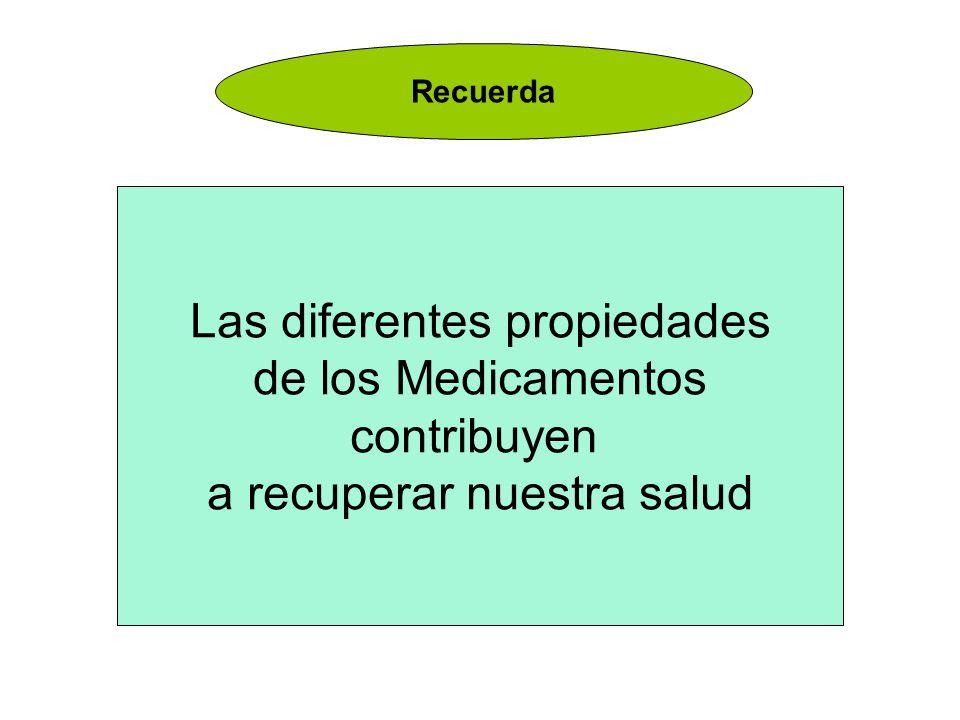 Las diferentes propiedades de los Medicamentos contribuyen