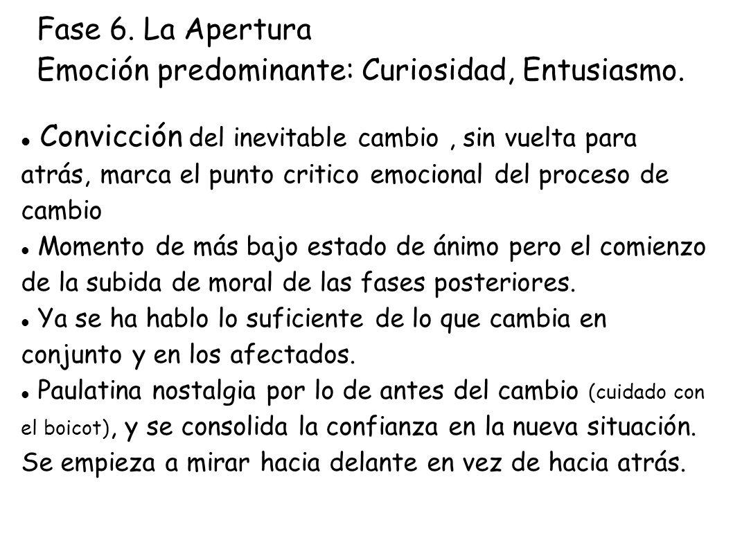 Fase 6. La Apertura Emoción predominante: Curiosidad, Entusiasmo.