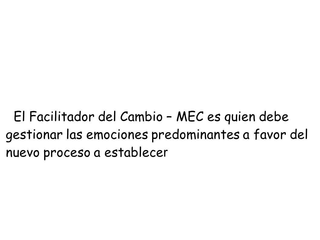 El Facilitador del Cambio – MEC es quien debe gestionar las emociones predominantes a favor del nuevo proceso a establecer