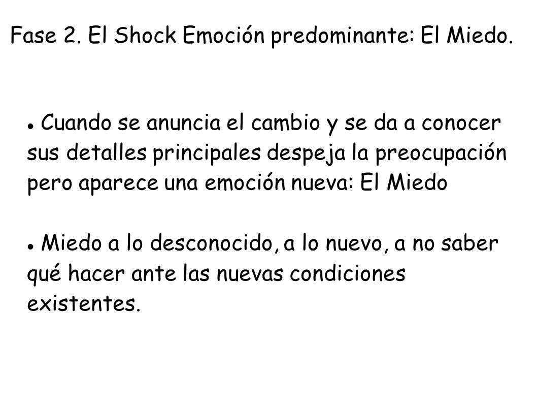 Fase 2. El Shock Emoción predominante: El Miedo.