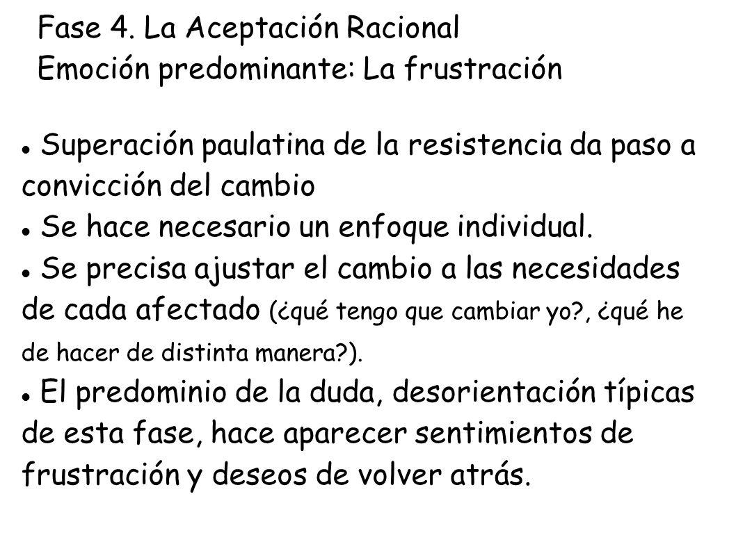 Fase 4. La Aceptación Racional Emoción predominante: La frustración