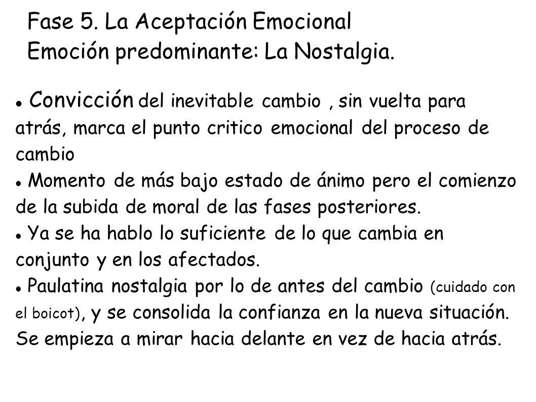 Fase 5. La Aceptación Emocional Emoción predominante: La Nostalgia.