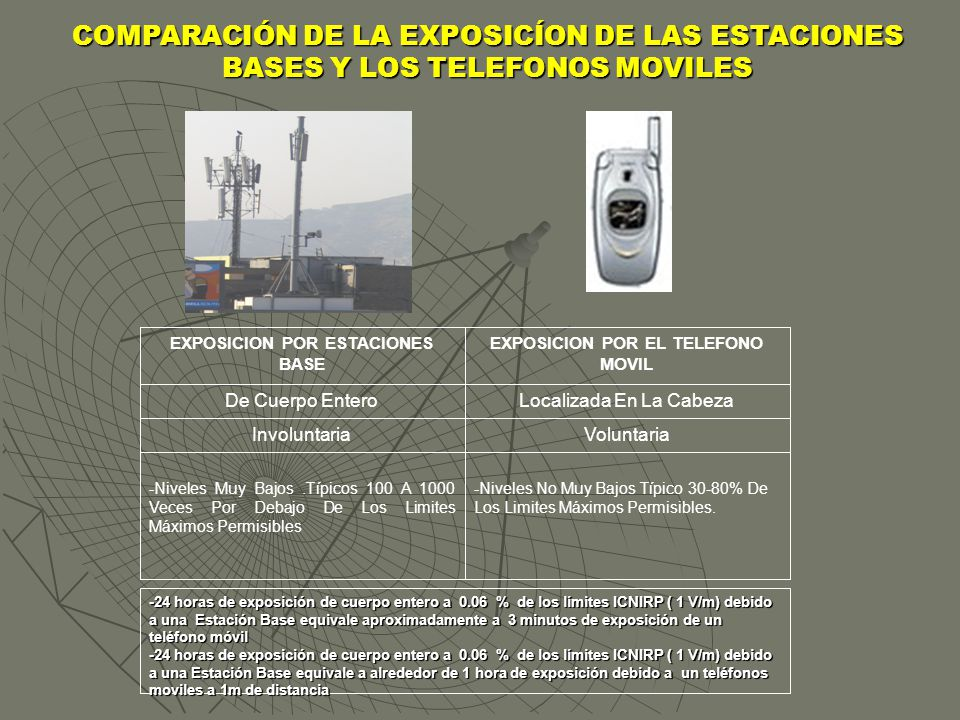 EXPOSICION POR ESTACIONES BASE EXPOSICION POR EL TELEFONO MOVIL