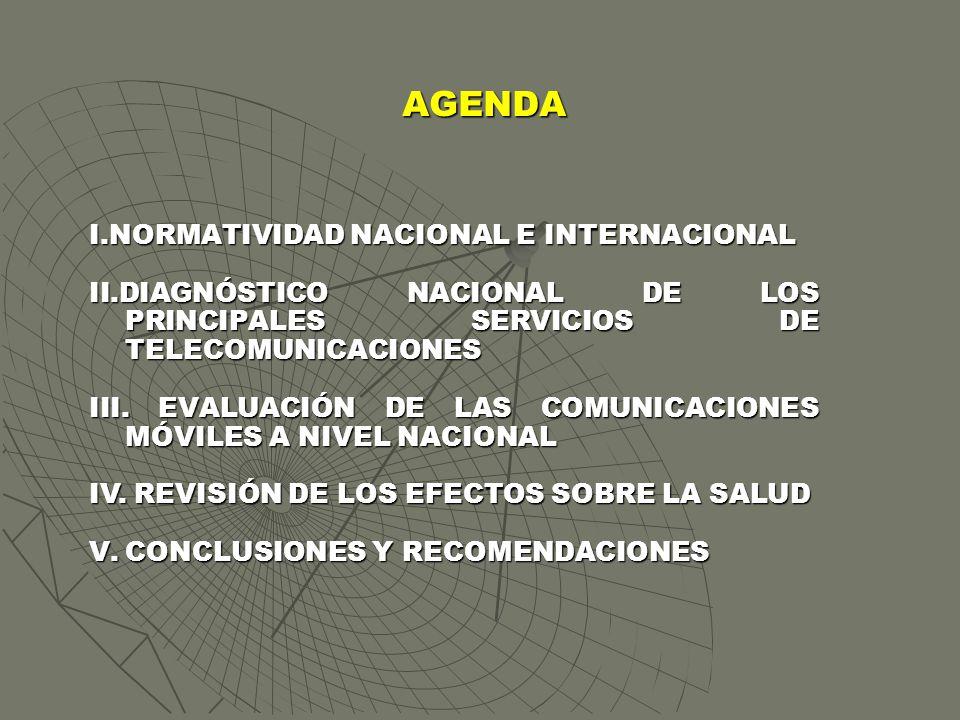 AGENDA I.NORMATIVIDAD NACIONAL E INTERNACIONAL