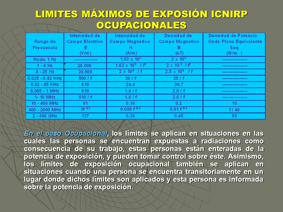LIMITES MÁXIMOS DE EXPOSIÓN ICNIRP OCUPACIONALES