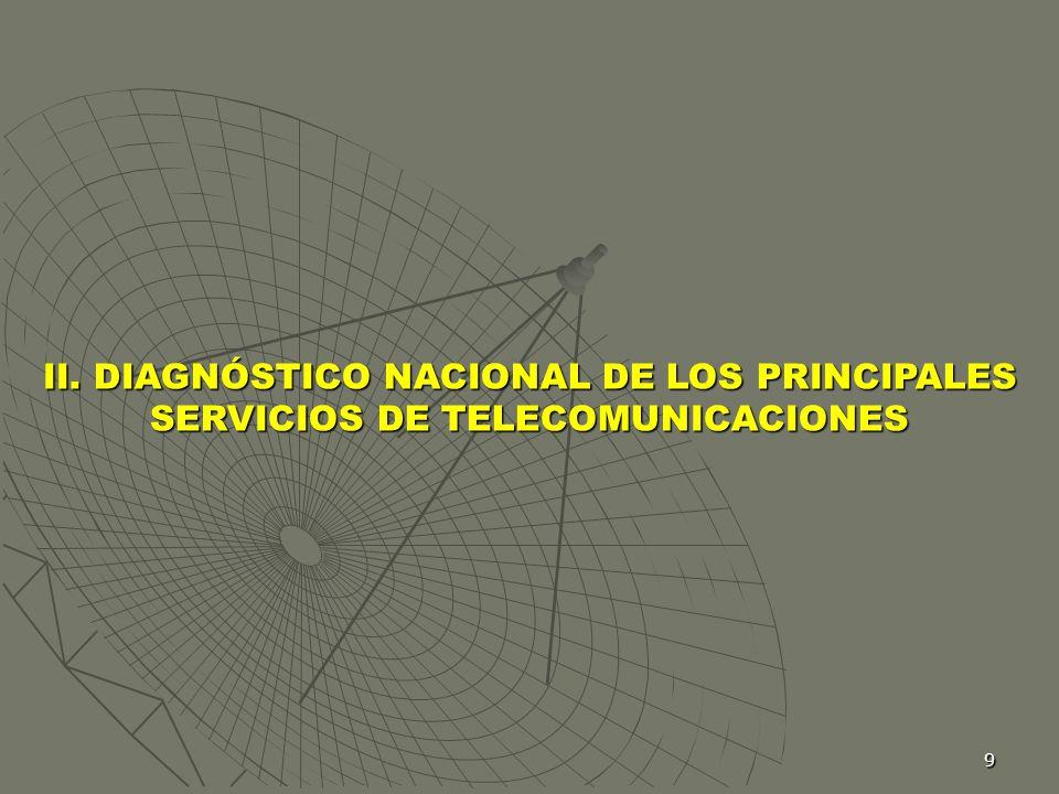 II. DIAGNÓSTICO NACIONAL DE LOS PRINCIPALES SERVICIOS DE TELECOMUNICACIONES