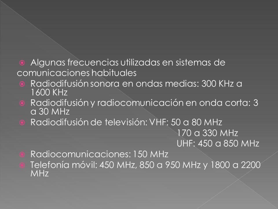 Algunas frecuencias utilizadas en sistemas de