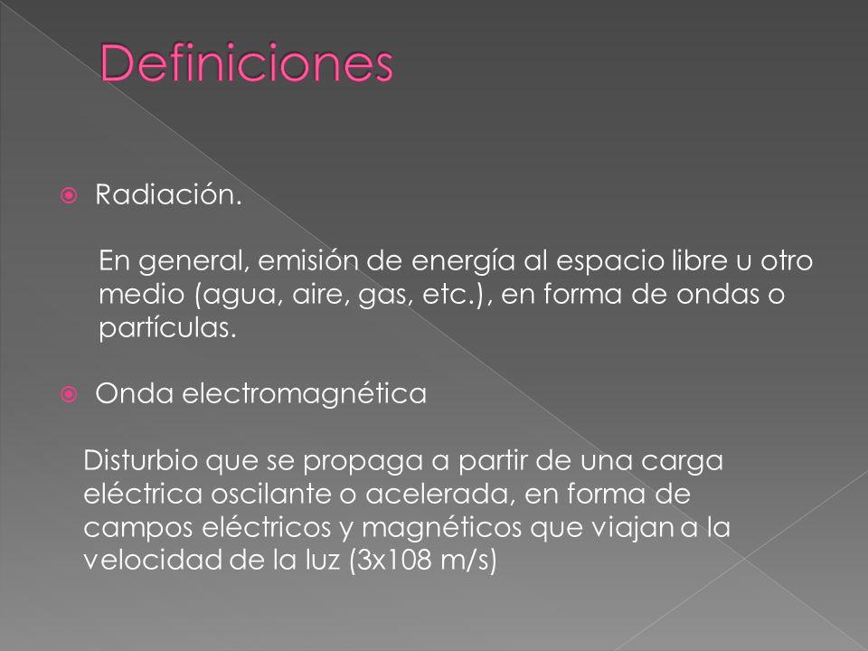 Definiciones Radiación.