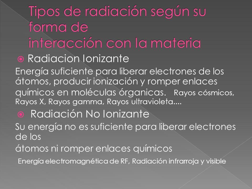 Tipos de radiación según su forma de interacción con la materia