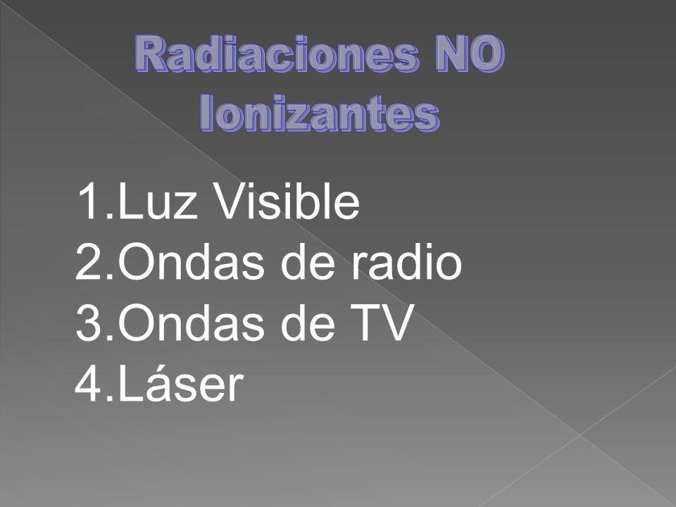 Radiaciones NO Ionizantes Luz Visible Ondas de radio Ondas de TV Láser