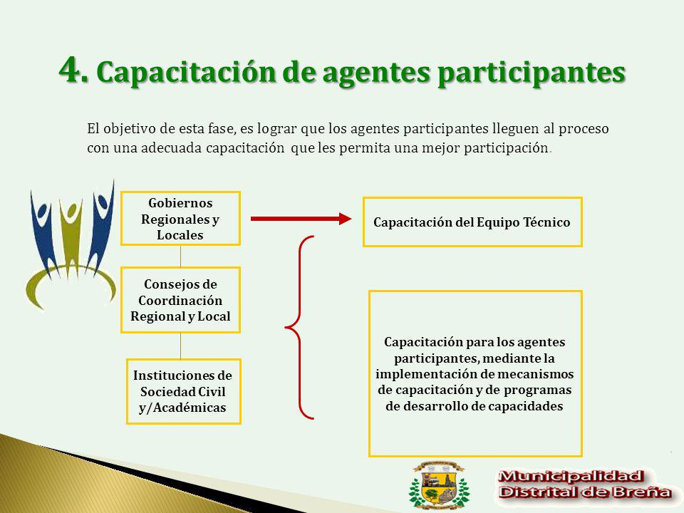 4. Capacitación de agentes participantes