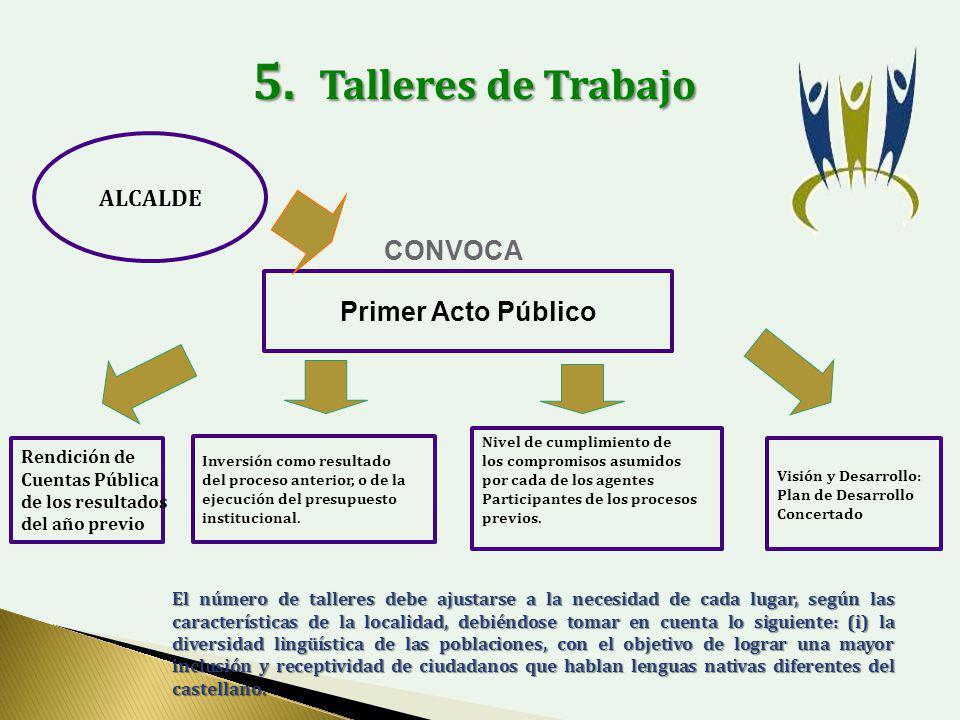 5. Talleres de Trabajo CONVOCA Primer Acto Público ALCALDE