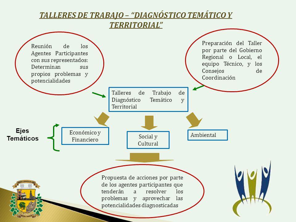 TALLERES DE TRABAJO – DIAGNÓSTICO TEMÁTICO Y TERRITORIAL
