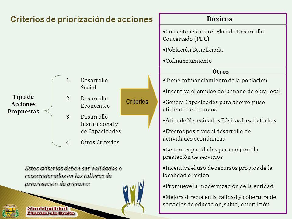 Criterios de priorización de acciones Tipo de Acciones Propuestas